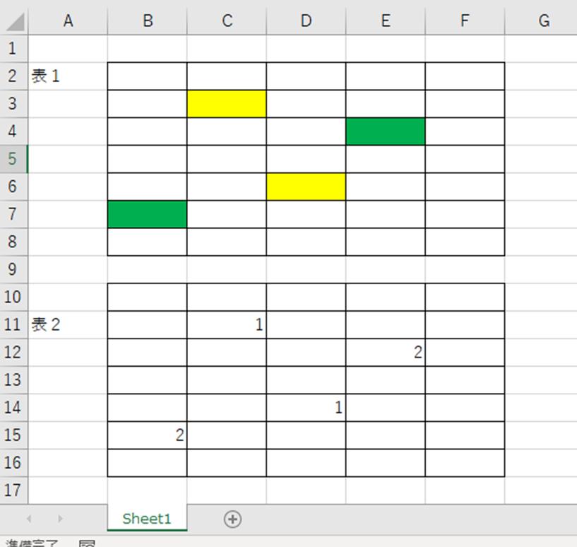 Excelで表1の色のついたセルを、表2の同じ位置関係のセルに数字で表示する関数、又はマクロってありますか? 添付の図を見ていただけるとわかるかと思います。