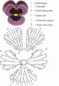 かぎ編み、パンジーのモチーフ、編み方 ネットで編み図を見つけて編んでいます。 下の花びら3枚の部分は、合っているかはわからないのですが編めたのですが  上の花びら2枚の部分の編み方がいまいち理解することが出来ないです。   記号は、長編み、長々編み、三つ編み長編み 鎖編み、細編みは 完璧でなくとも理解出来ていると思います。   分からないところなのですが、上の花びら2枚の部分で 鎖編みを4つ...