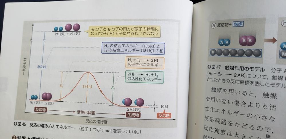 突然すみません! 反応熱の定義と、なぜ写真のように正反応と逆反応とで10kjの差が出てくるのでしょうか? 高3ですが化学が苦手なので噛み砕いて教えて欲しいです!