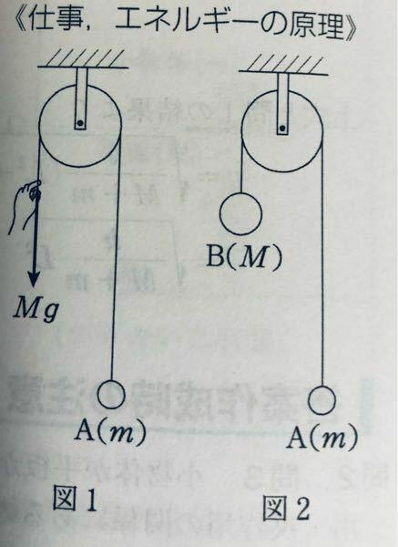 M>m としてこの二つの現象について 糸はたるまず、hだけAが上昇した時に、Aの速さについて二つの現象で速さは同じではないのですか? 小球Bであれ手であれ、かけている力は同じですから全く同じ現象として捉えても良いですか?