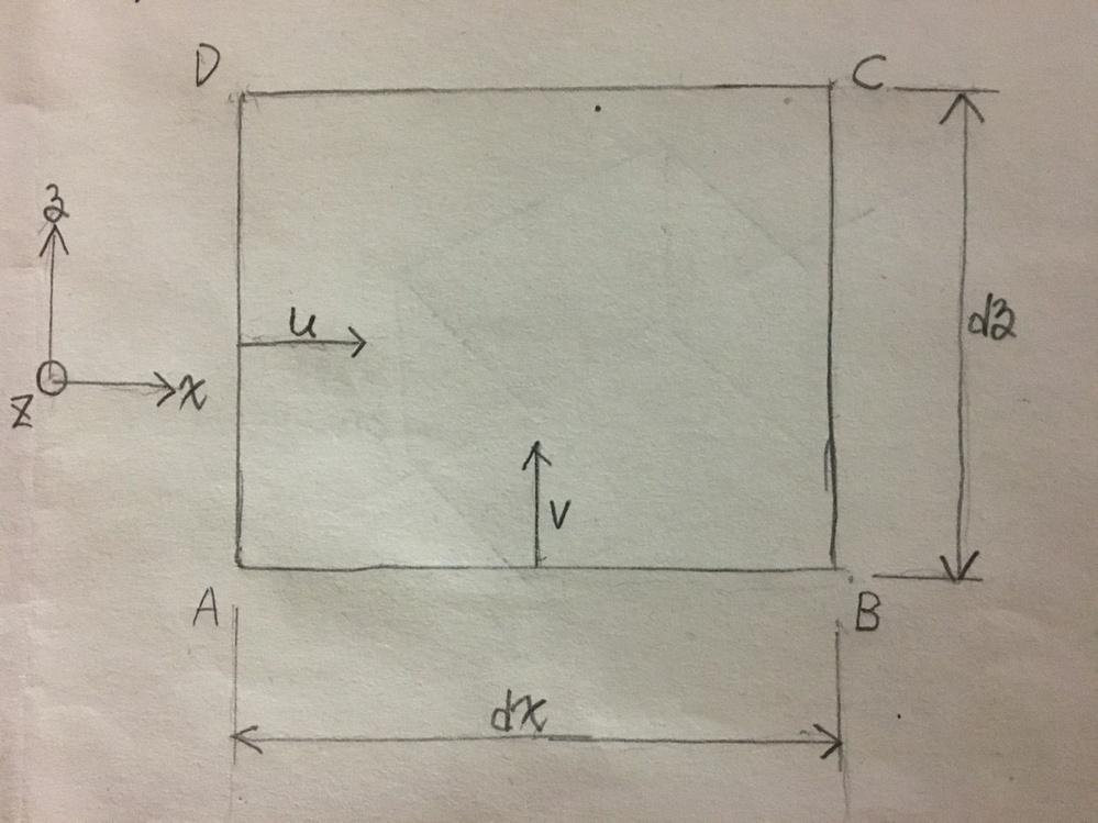 二次元流れ場(圧縮性流体で非定常)において、各辺がdx,dyの直方体(単位幅dz=1)の微小流体要素を考えます。 x,y軸方向速度をu,v、流体の密度をρとします。 微小時間dtの間に x軸方向...