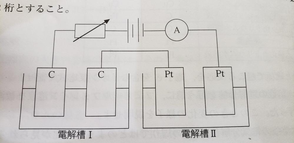 この電解槽の陰極と陽極はどうやって見極めるのですか?勉強不足ですいません。
