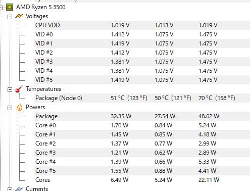 CPUの温度について ゲームプレイ時にCPUの温度が71度程まで上昇します。部屋が暑くなるくらいです。高すぎますか? ちなみにゲームを起動していない時の温度は50度から55度を遷移している状態です。 GPUはゲームプレイ時には約60度程です。 何か温度を下げるコツなど教えてください。 ファンを変えれば改善するのかなどもお願いします。 環境 プレイしてるゲーム:Apex CPU: Ryzen5 3500 (ファンはリテールクーラー) GPU: GTX 1660 Super MB: B450 Gaming plus max ケース: Versa H26 電源: 650W グリス:HY-883 M.2 SSD × 1,SATA SSD × 2 PCを置いてる場所は部屋の隅の机上