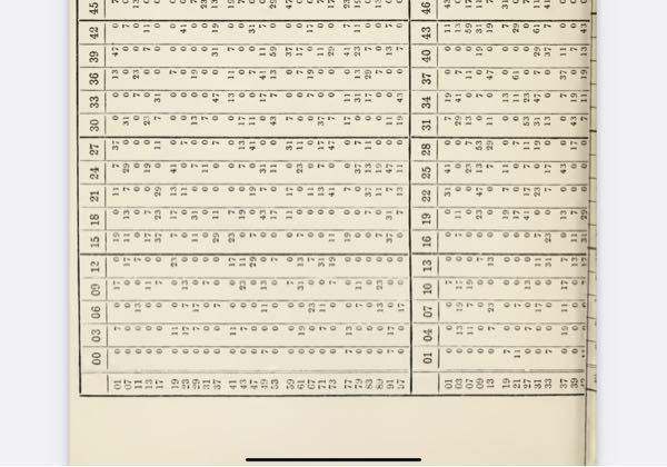 ↓かのラマヌジャンが読んだ「純粋数学要覧」ですが、 https://www.rarebooksocietyofindia.org/book_archive/196174216674_10151380696521675.pdf 上から52〜73ページでは意味不明な表がずらりと記されていますが、 あれはどういう意味の数字ですか?
