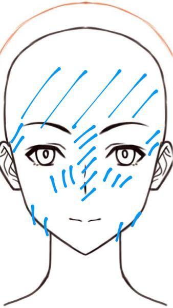 この辺りが特に皮脂でテカテカになるのですが、オイリー肌ですか?混合肌ですか? あと瞼もテカテカになります