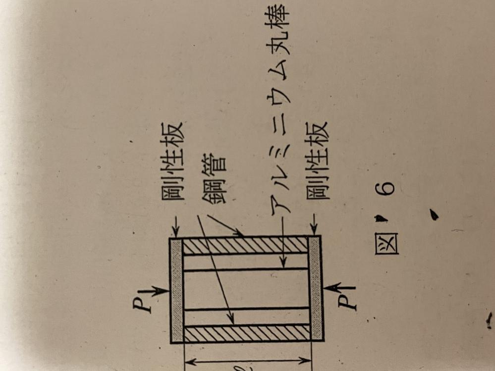 工業力学問題です。 図6に示すように、 断面積 Acの鋼管に断面積 AB のアルミ ニウム丸棒をゆるくはめ込む (鋼管とアルミニウム丸棒と の間に摩擦力は作用しない)、 上下に剛性板(変形しない...