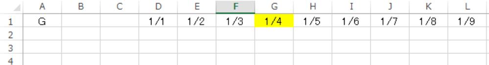 """VBAの書き方についてご質問させていただきます。 1行目のD列から右側方向に日付が入っているとして、例えば今日が1月4日だった場合、その今日の日付のあるセルを検索して、セルA1にその列番号を入れるようにしたいです。この場合G1に今日の日付があるため、""""G""""がA1に入ります。 宜しくお願いいたします。"""