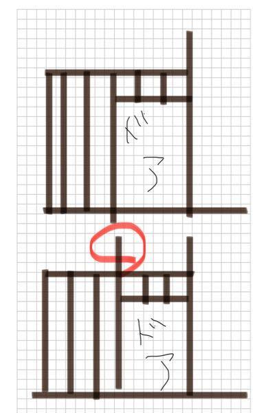 軽天で、店舗をリフォームしています。 上部が空いた形状の壁を作りドアを設置するのですが、上と下ではどちらの施工が正しいでしょうか? なんとなく、丈夫なのは下だと思うのですが見た目は上がいいような、、、。 よろしくお願い申し上げます。