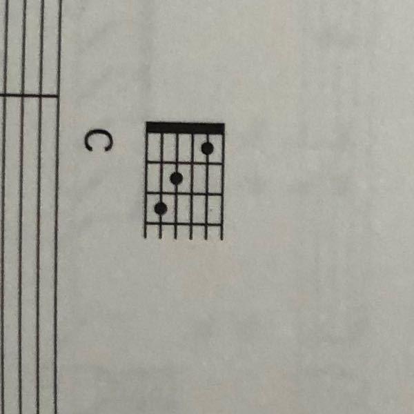 これは初心者用のギター弾き語り楽譜の1部なんですが、Cコードって× がほんとはありますよね?でも、この楽譜には× が書かれていないんですが、このまま書いたアル通り弾いてもいいのでしょうか?よろしくお願いしま すm(_ _)m