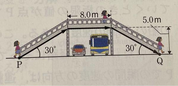 高校物理 画像の問題の変位の 求め方を教えてください。 また移動距離で1:2:√3の 覚えやすい見分け方が あったら教えてください。
