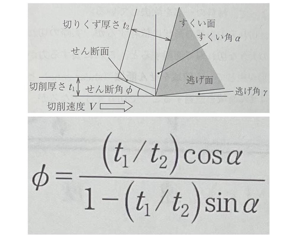 至急お願いします。下の図を用いて図の下の公式を導出するやり方を教えてください。