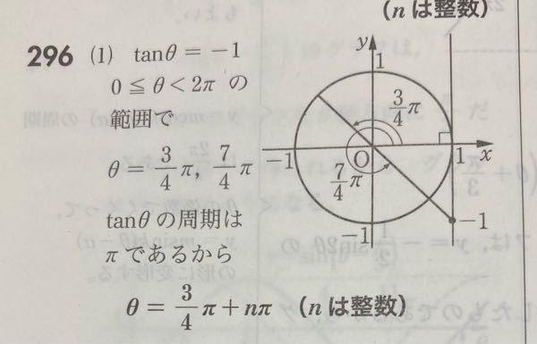 θの値を求めよ tanθ=-1 θが4/3π、4/7πになるところまでは分かりました。 最終的な答えでなぜ4/7πが省かれたのですか?tanの周期がπだから、と記載されていますがいまいちピンときません。 解説よろしくお願いします。