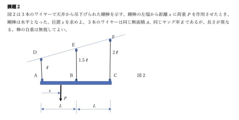 材料力学のワイヤーの問題です。解法を教えていただきたいです。 特に最初はA点、B点、C点にかかる分力を求めると思うのですがそれすらわかりません。どなたかよろしくお願いします。