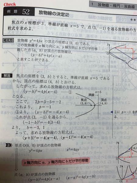 y^2=4pxの形になる放物線の準線と焦点とpにはどういう関係がありますか?写真の 2P=3-5=-2の意味がわかりません
