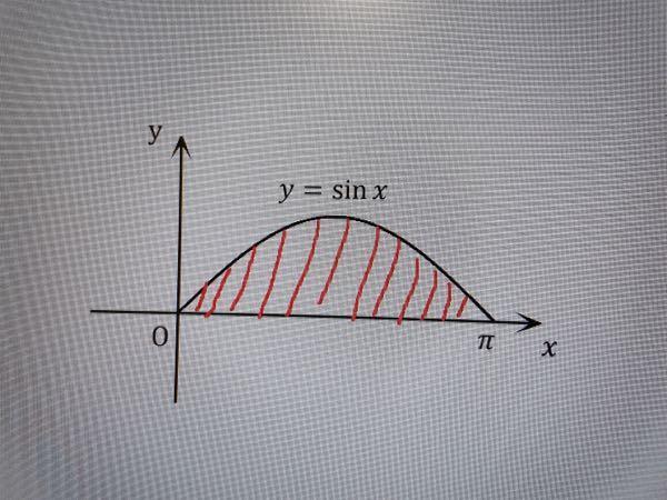 ここの面積を出して欲しいです。 解法お願いします。