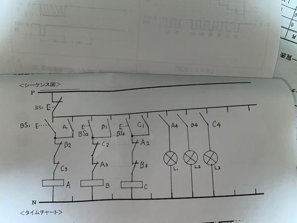 こちらのシーケンス図の動作説明を左から順番に出来るだけ詳しく説明していただけないでしょうか。