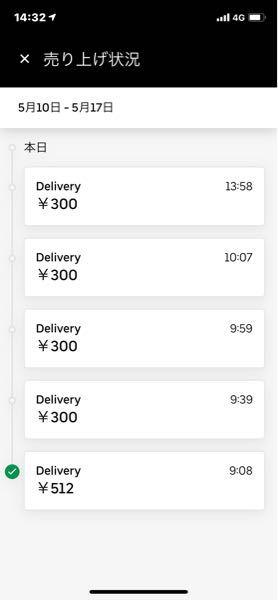 ウーバーイーツの新料金が始まりました。 が、1kmだろうが、4kmだろうが 300円にしかなりません。 ダブルでも400円です。 サポートに誤りがあると伝えても 新しい料金体系では、報酬に各配達の合計時間と移動距離(レストランに向かう分を含む)が反映されます。 配達を受ける前に確認できる情報: 各配達の獲得予定の配送料(配達調整金額、プロモーション、サービス手数料金が計算された額。該当する場合、チップは配達完了後に適用されます) レストランの名前と場所 配達の合計目安時間と距離 ピックアップ地点とお届け先 料金体系の変更に伴い、配達距離だけでなく、配達の目安時間が反映される仕様になります。一部の配達ではより多くの報酬を得られる可能性がある一方で、報酬が少なくなる場合もあります。これにより、獲得予定の配送料と配達情報を事前に確認した上で、配達リクエストを受けるかどうかを決めることができます。 その他ご不明な点がございましたら、お気軽にお問い合わせください。 今後とも Uber Eats をよろしくお願いいたします。 と、何度、おかしいといっても、コピペ回答しか来ません。 色々な要素が計算されたとしても300円ジャストしか 来ないというのはおかしいです。 店で20分待たされて、2.6km走っても300円です。 コピペ回答はいらない。人間らしいせいある対応を と言ったら、返事は来ないし、気のせいかリクエストがならなくなりました。 いったいどうしたらわかってもらえて、対応してもらえるんでしょうか。
