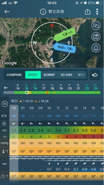 天気予報アプリの見方を教えてください。 当方、船釣りをするのですが、風の強さをしらべたいのですが、アプリの画面にm/sが2つあるのですが、 どう解釈したらいいのか、教えてください。