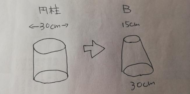 jwwCADのアイソメ図について教えて下さい。 円柱は書けました。 画像Bのように書く場合は、 どうしたら良いのか分かりません。 ご面倒でも宜しくお願い致します。