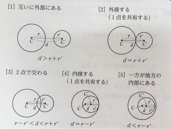 高校数学 二つの円の位置関係についてです。 x²+y²=1,(x-3)²+(y-2)²=1 の場合 d=√13,半径の差1-1=0,半径の和1+1=2 画像のそれぞれの式に当てはめて、どれが正しく当てはまるかを考えれば良いのでしょうか?