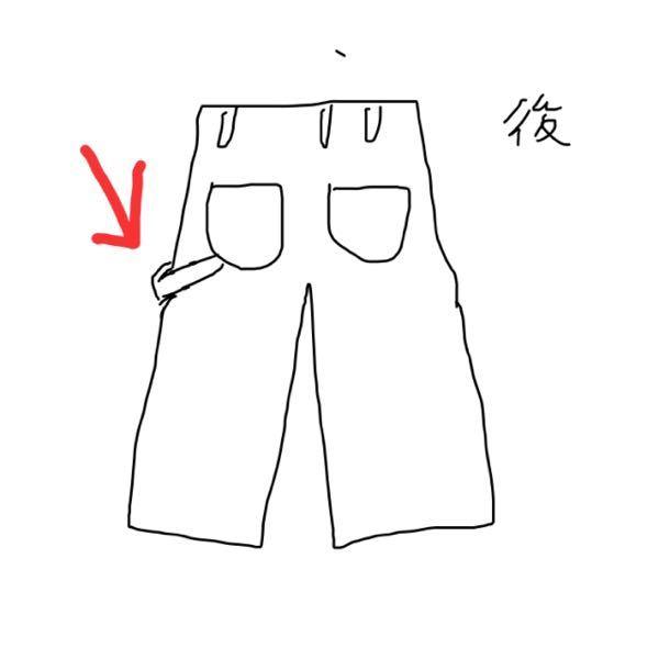 ジーパンのお尻のポケットから横の縫い目にかけて 同じデニム生地でヒモのようなものがついているのはなにか意味があるんでしょうか?ただデザインですか? ジーンズ