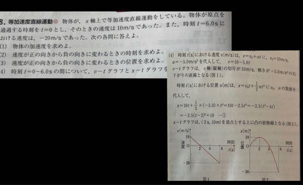 物理基礎の等加速度直線運動についての質問です 写真の(4)のx-tグラフのやり方が解説を見ても分かりません。何故 -2.5(t²-4t)が-2.5(t-2)²+10になるのでしょうか。
