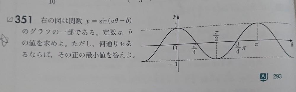 高校数学です。 351の問題で、y=sin2(θ-b/2)まで解けました。 しかし、bが分かりません。どのように考えれば良いのでしょうか?