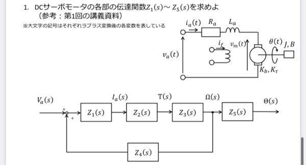 こちらの制御工学の問題なのですが、立式出来ていない状況です。 詳しい方、式をご教授して頂けると助かります