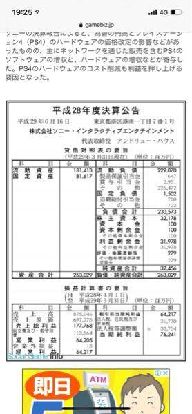 至急です。 このSONYの損益計算書でROEを求めたいのですが、 どなたか計算して頂けないでしょうか 税引き後当期純利益÷株主資本×100 すると200パー超えてしまいます。