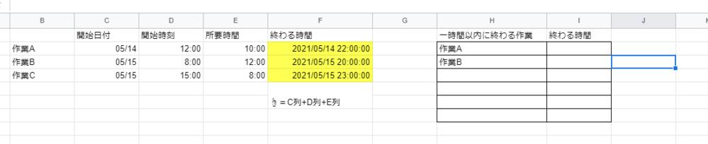 スプレッドシートの関数について教えてください。 作業管理表みたいのをつくっているのですが、終了時間が近づいた作業を、ピックアップして表示してくれるような仕様はできないでしょうか? (A列[作業名]) B列[開始日時]+C列[開始時間]+D列[所要時間]=E列[終わる時間] があり、 E列が現在時刻から1時間以内になったら、A列の作業名とE列の終了時間をピックアップして別の列に表示したいです。 なんかできそうなのですが、条件の指定がイマイチうまくできません。。。 自分でもトライ中ですが、もしわかる方がいらっしゃいましたら、ご教授ください。。 ついでに終了時間が近い順にソートしてくれたら完ぺきなのですが、そこまでするとGASとか使う必要が出てきますかね、
