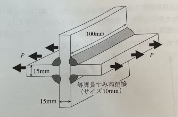 溶接管理技術者1級の過去問題で答えの導き方が分からないものがあり、解説頂けないでしょうか… 下記問題となります。 ---------- 図のような引張荷重Pが作用する十字すみ肉溶接継手の許容最大...