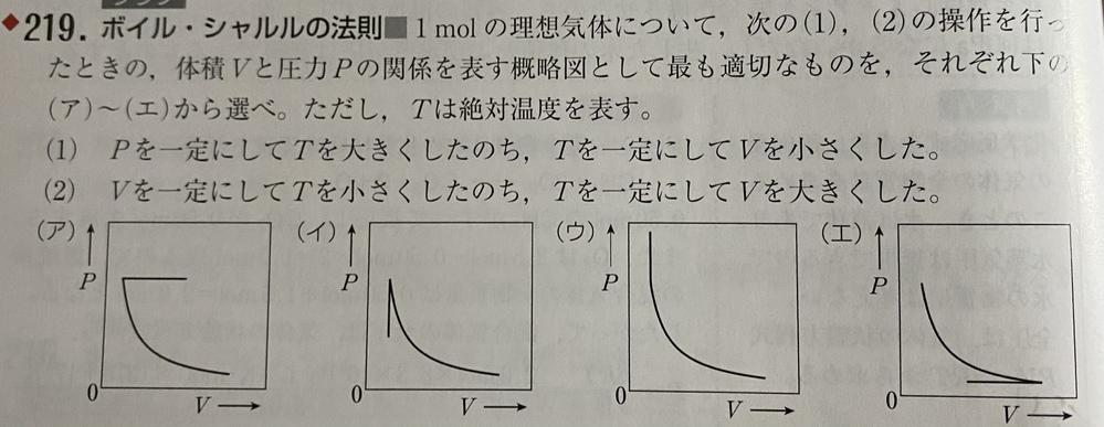 化学 ボイルシャルルの法則について (2)の、Tを一定にしてVを大きくした の部分がわかりません。 ボイルシャルルをt=の式にすると t=PVで、これはVはPに比例するんじゃないんですか? 答えは(1)はエ、(2)はウ、です 解説には、PはVに反比例して小さくなる、と書いてあります。 どこが間違っているのか教えてください。