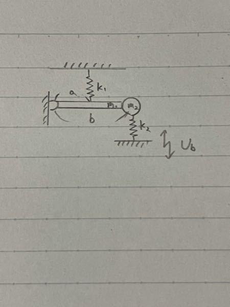 機械力学について。 回転の場合における相対変位の求め方がわかりません。 以下の写真の運動方程式の求め方を教えて頂きたいです。