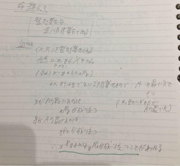 とある授業の板書なのですが、この証明には誤りがあります。どこですか?おそらくx,yが比較可能か分からないのに、xとyのどちらかが最小元であるとしているところが違うと思うのですが…