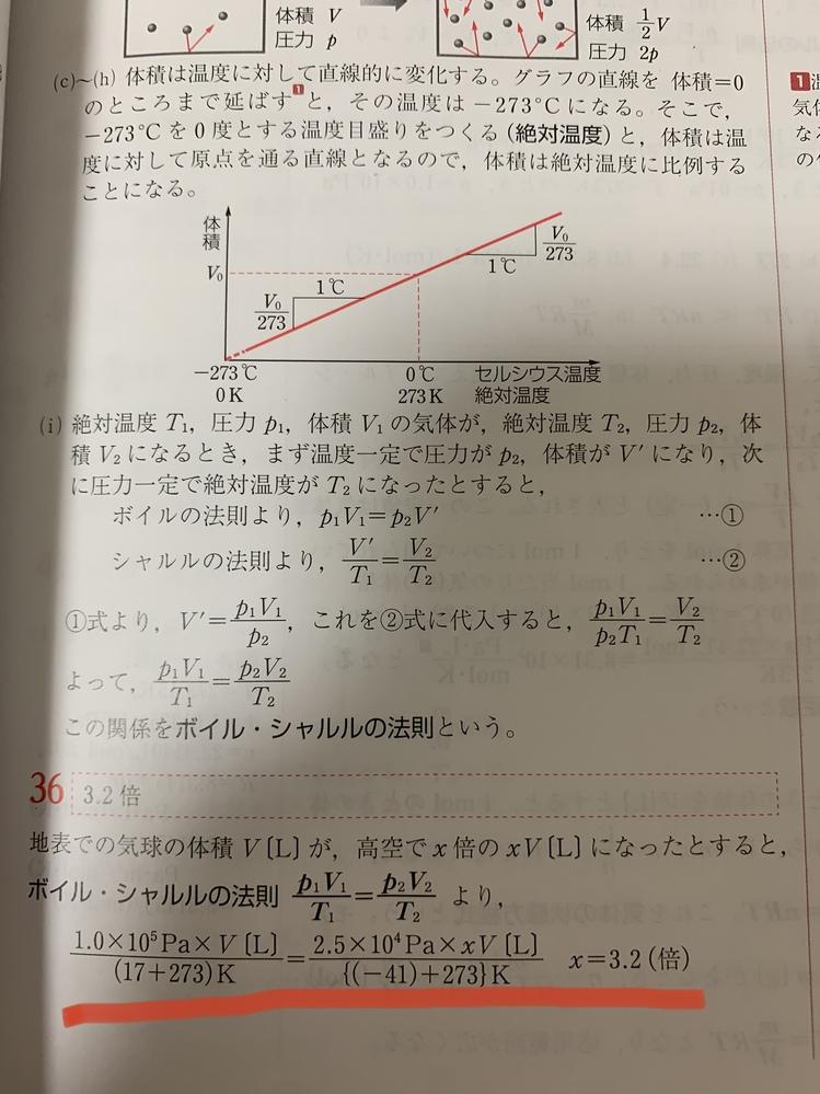化学です。 この先はどのように解きますか?