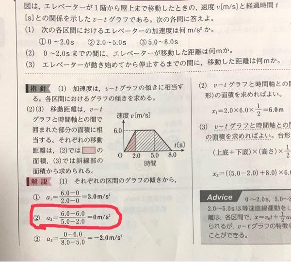 高校1年で、物理の勉強をしています。 画像の丸が着いている部分が、どうして0m/s²になるのかが分かりません…解説してくれるとありがたいです