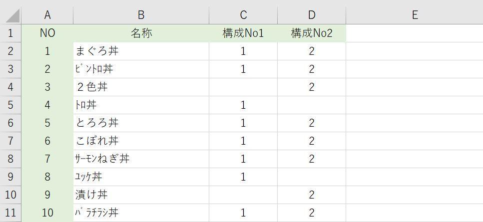 エクセルの関数について C列に1が立っている、A列のNoをすべて(カンマ等で区切って) E1に返したい場合の数式の組み方をご指南ください。 ex, 1,2,4,5,6,7,8,10 出来れば、E2にはC列に1が立っている、B列の名称をすべて(カンマ等で区切って)返したいです。 ※A列は仮で1~10としていますが、この数値も変動します