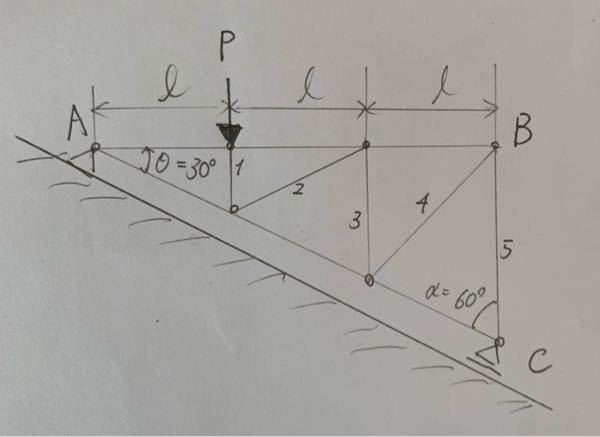 トラスの問題です。図のように支持され荷重を受けている平面トラスの棒1,2,3,4,5の軸力を決定せよ。 この問題の解き方が分かりません。よろしくお願いします。