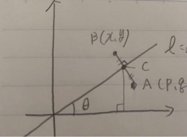 A(p.q)を直線lに対称に移した点Bの座標(x.y)をp.q.θで表せ 詳しくお願い致します