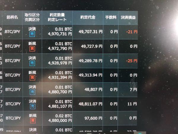 5日前に仮想通貨に興味を持ち始めた者です。 現在、GMOコインで取引をしているのですが、レバレッジ取引でビットコインの買い注文をしてもBTCが増えず、日本円で日本円を買ってるという事になります。 これはどうゆう事でしょうか? 下に画像載せてます↓