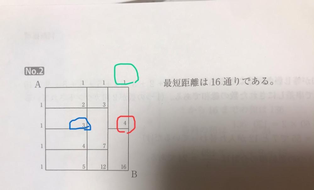 判断推理初級の道順について 画像の赤4の求め方は青3+緑1ですか? 同様の問題でも青の数字を出せば良いのでしょうか? ご回答よろしくお願い致します。