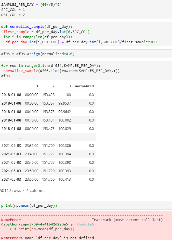 python についての質問です SAMPLES_PER_DAY = (60//5)*24 #5分おきに24時間取得 SRC_COL = 1 #入力元の列 DST_COL = 2 #出力先の列 def normalize_sample(df_per_day): #1日当たりの処理を行う関数 あるサイトで、このようなコードが解説されていましたが そのサイトの上のほうを見ていっても、df_per_dayは定義されていませんでした このdf_per_dayはnormalize関数のビルトイン変数なのでしょうか?? pythonのビルトイン変数なのでしょうか?? そもそもどういう意味なのか?? 当方は、がちがちの初心者(python初めて2週間ぐらい)なのでわかる方、解説が乗っているサイトなどでもいいので、教えていただけませんでしょうか??