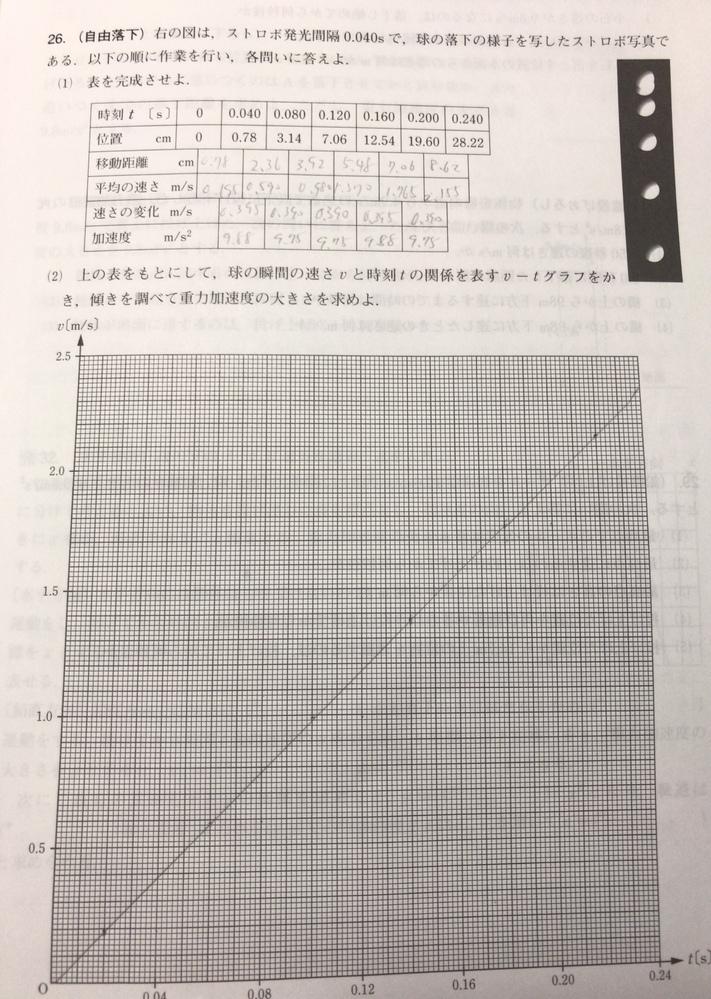 【至急】グラフの模範解答がこうなってたんですが、何故平均の速さ(m/s)は表の時刻tではなく時刻tの間になってるんですか?