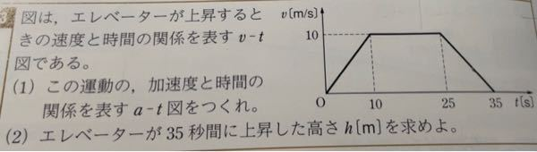 高1物理基礎 (1)は解けたのですが、(2)がよく分かりません。 答えは2.5×10²mです 分かりやすく教えてください。