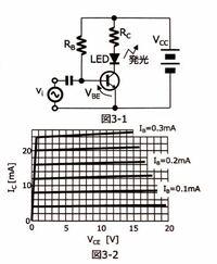 図のエミッタ接地増幅回路において、無信号時にVLEDに10mA流れるように、バイアス抵抗RA,RCの求め方を教えて欲しいです。 LEDの順方向電圧降下は2.0V、VBEは0.60Vで一定、VCCは20V、動作点はトランジスタのVCE=VCC/2になるとする。トランジスタの出力特性は下の図の特性とする。