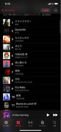 日本の音楽って遅れてませんか?(聞き手側) というのも、Apple Musicの各国でのランキングで、アメリカや韓国では洋楽がたくさんランクインしているにもかかわらず、日本のランキングでは洋楽が全然と言っていいほどランクインしてません。 洋楽を聴く人ほど割とセンスがあったり、逆に全く聞かない人ほどセンスがなかったり、日本人の地味さ、センスのなさがここに現れてるのでしょうか?