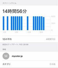 使った記憶のない(mycolor.jp)というサイトがスクリーンタイムの履歴にあります。 どこのサイトでなぜこのように表示されているのか教えて頂きたいです。 深夜帯と仕事の時間は携帯すら触っていませんでした。