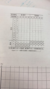 Excelでこの表はどうやって作るのですか??詳しい方教えて欲しいです!!