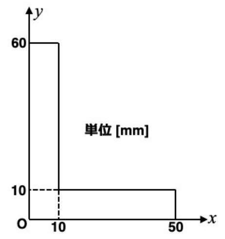力学の問題です。 教えてください、よろしくお願いいたします。 画像の図に⽰す⼀様なL型板の重⼼(xG, yG)をもとめよ。