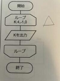 """#include <stdio.h> int main(void){ int k; for(k=4;k<=0;k—){  printf(""""%d"""",k);  } } ってやってもなんも出力されません。 間違えてるところ教えてください"""